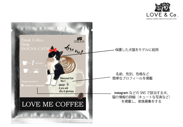 LOVE ME COFFEEのラベル