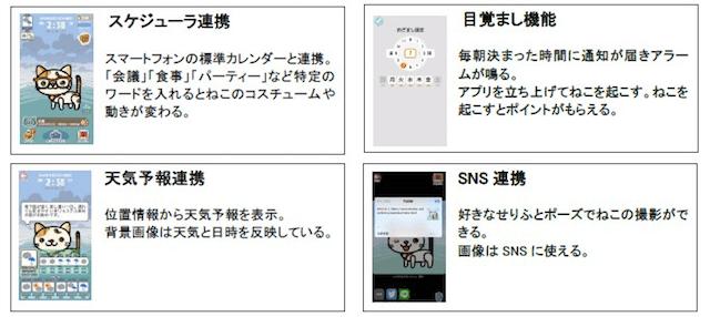 目覚ましアプリ、「あさねこ」の便利機能一覧