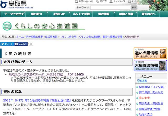 鳥取県が飼い猫の去勢、避妊手術費の助成を4月から開始