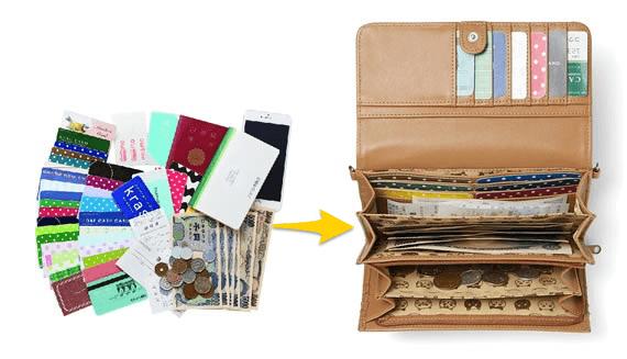 お札、小銭、カードなどをたくさん収納