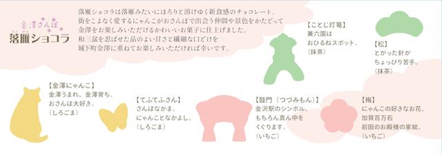 猫や金沢名所を型どったチョコレート
