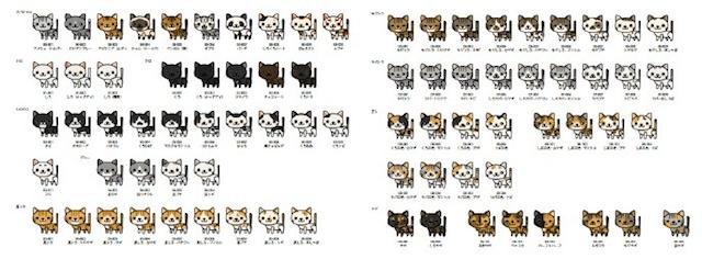 目覚ましアプリ「あさねこ」の猫キャラクターは全部で80種類
