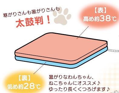 表と裏で温度が違う、ペット用のホットカーペット