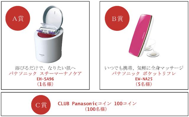 「尾道イーハトーヴ 猫祭り2016 フォトコンテスト写真展」記念キャンペーン賞品のパナソニック製品