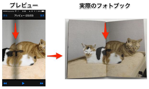 「TOLOT」のフォトブック作成手順、見開き写真にした場合の注意点