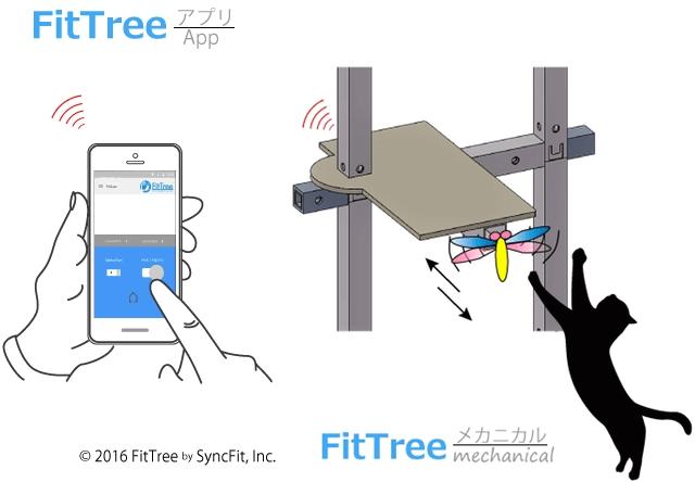 スマホアプリで猫のオモチャも操作できる「FitTree(フィットツリー)」