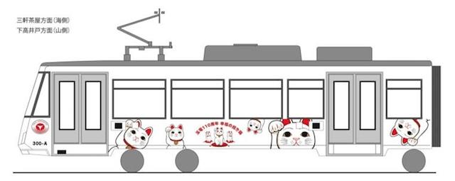 玉電110周年記念 幸福の招き猫電車のイメージ図