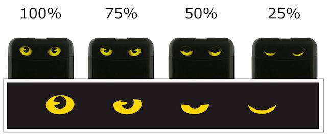 電池残量に応じて猫の目がまばたきして教えてくれるモバイルバッテリー