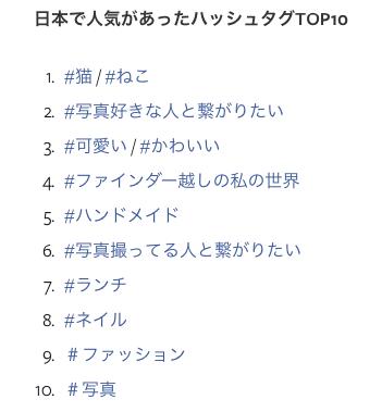 インスタグラムで2017年に日本で人気があったハッシュタグTOP10