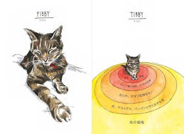 本書に登場する2匹の猫、ティビィとフィビィのイラスト by 「ロスト・キャット 愛と絶望とGPSの物語」