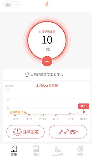 アプリで猫の体重を管理 by くるみスケール(KURUMI SCALE)