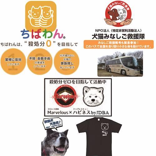 収益寄付先の動物保護団体