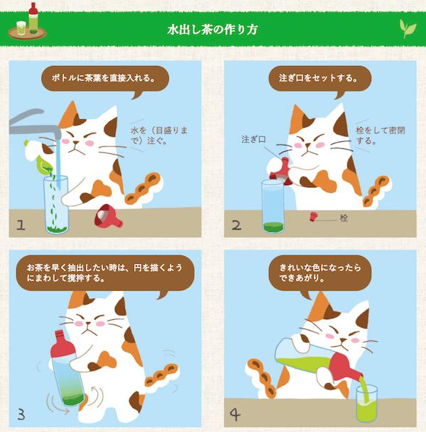 水出し茶の作り方 by NIHONCHAFAN.COM