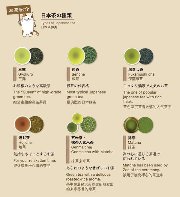 日本茶の種類も解説 by NIHONCHAFAN.COM