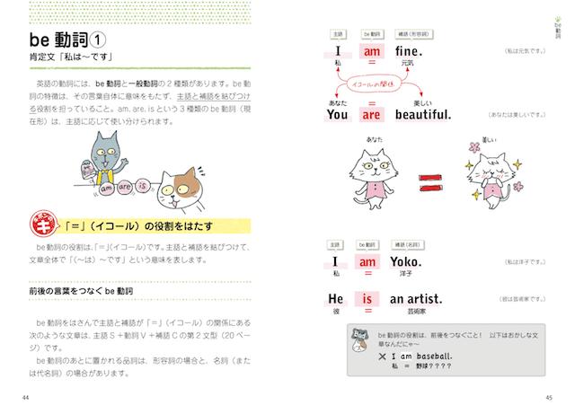 猫のイラストによる「be動詞」解説イメージ by 「中学英語がぜんぶ身につくイラストBOOK」