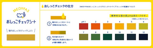 猫の尿のpH値が分かる、おしっこチェックシートの色見本