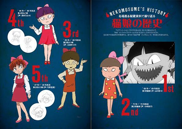 過去のアニメ「ゲゲゲの鬼太郎」に登場した歴代のねこ娘を解説しているページ