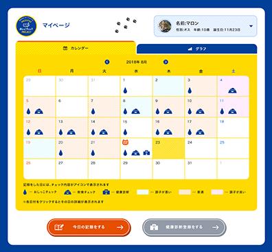 MEDYFAS(メディファス)おしっこチェックPROJECTマイページ画面
