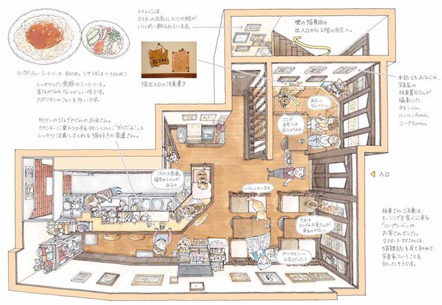 猫がいるカフェの俯瞰図 by 東京猫びより散歩
