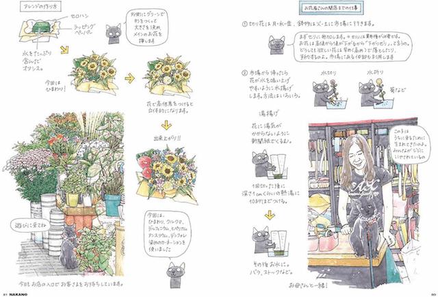猫がいるお花屋さんのイラスト紹介