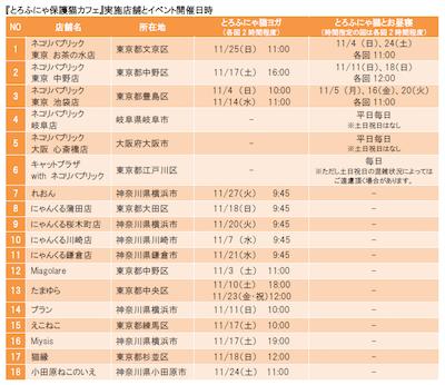 とろふにゃ保護猫カフェの店舗別スケジュール表(縮小版)