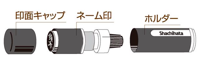 シヤチハタ「ネーム9」の分解イメージ