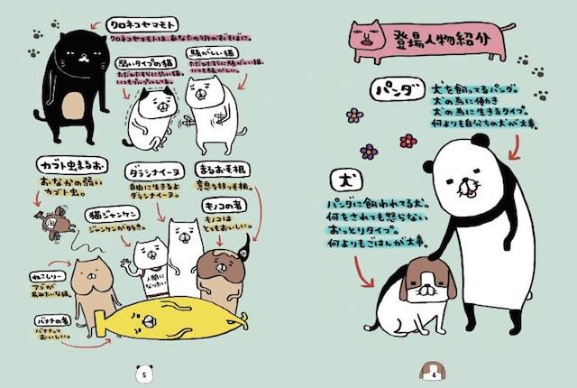 スティーヴン★スピルハンバーグ氏の4コマ漫画「パンダと犬」の登場キャラクターたち