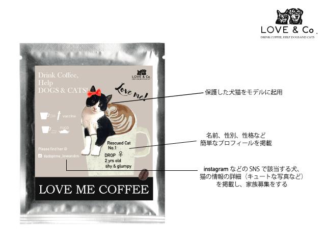里親募集の告知も兼ねたコーヒー「LOVE ME COFFEE」の製品パッケージ