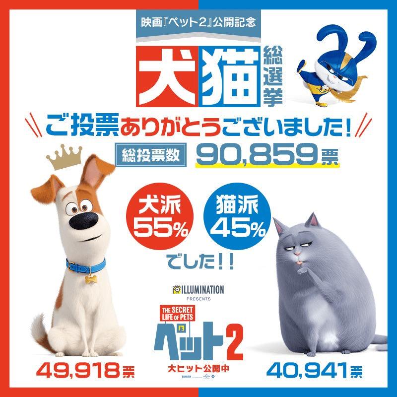 「犬猫総選挙」の結果が発表メインビジュアル by 映画「ペット2」の公開記念