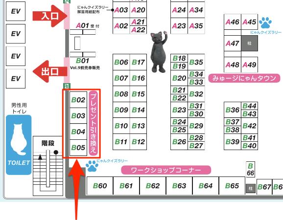 「にゃんだらけVol.8」の会場内地図、プレゼントコーナーの場所