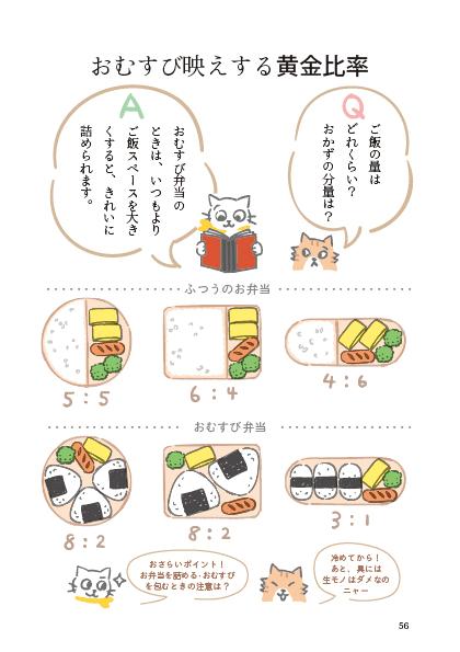 おむすびの黄金比率 by 大人のおむすび学習帳