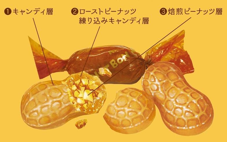 ロングセラー菓子「ナッツボン」3層構造の図解イメージ