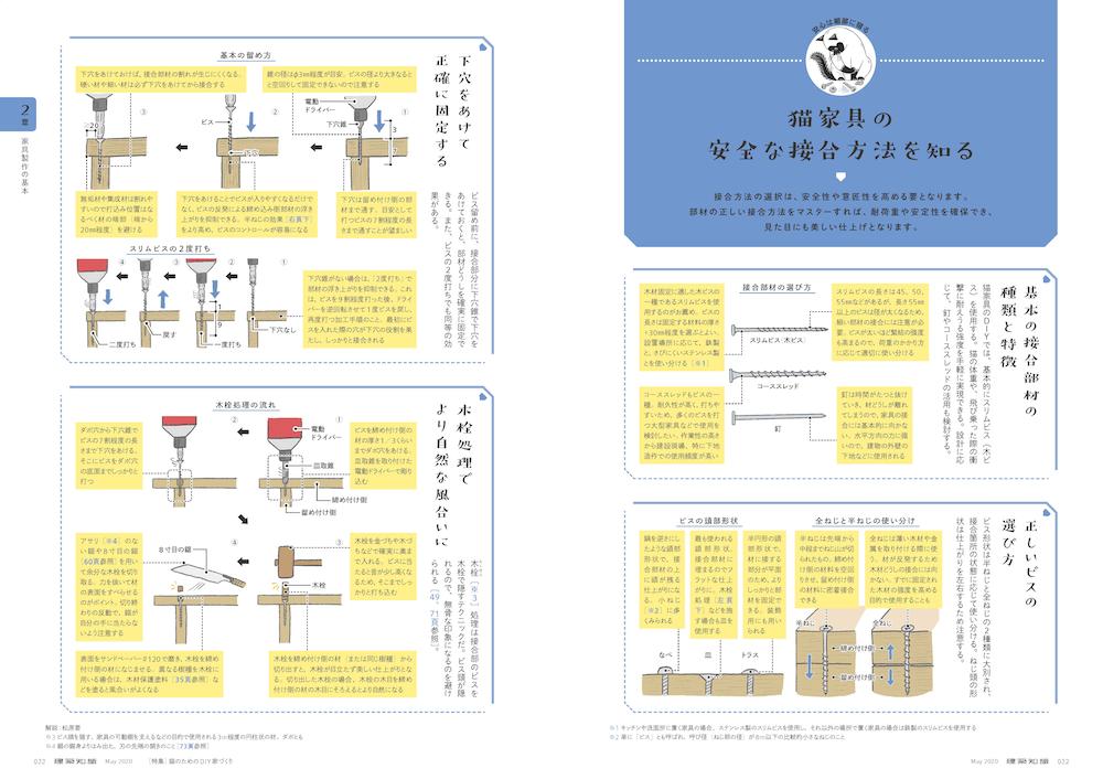 猫家具の安全な結合方法の解説ページ by 建築知識2020年5月号