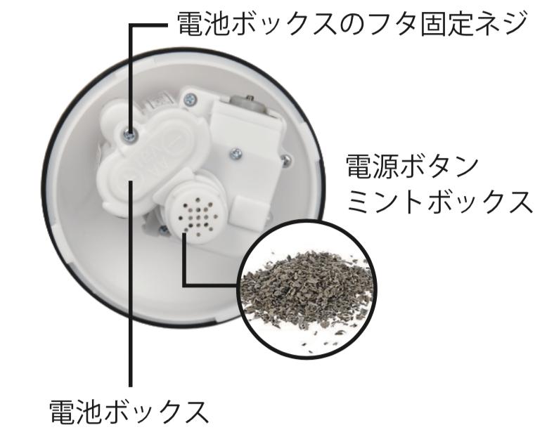 ペット用のボール型おもちゃ「スマートペットボール」の本体内部イメージ