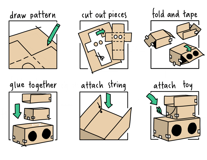 Amazonのダンボール箱で猫ハウスを作る設計図