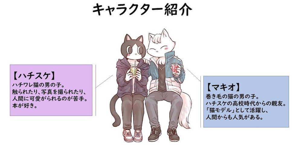 マンガ「ねこにんげん」に登場する猫キャラ、ハチスケとマキオ