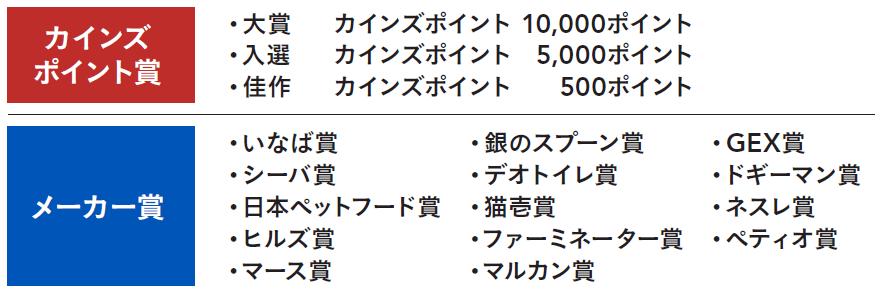 「にゃおにゃお川柳」の賞品一覧