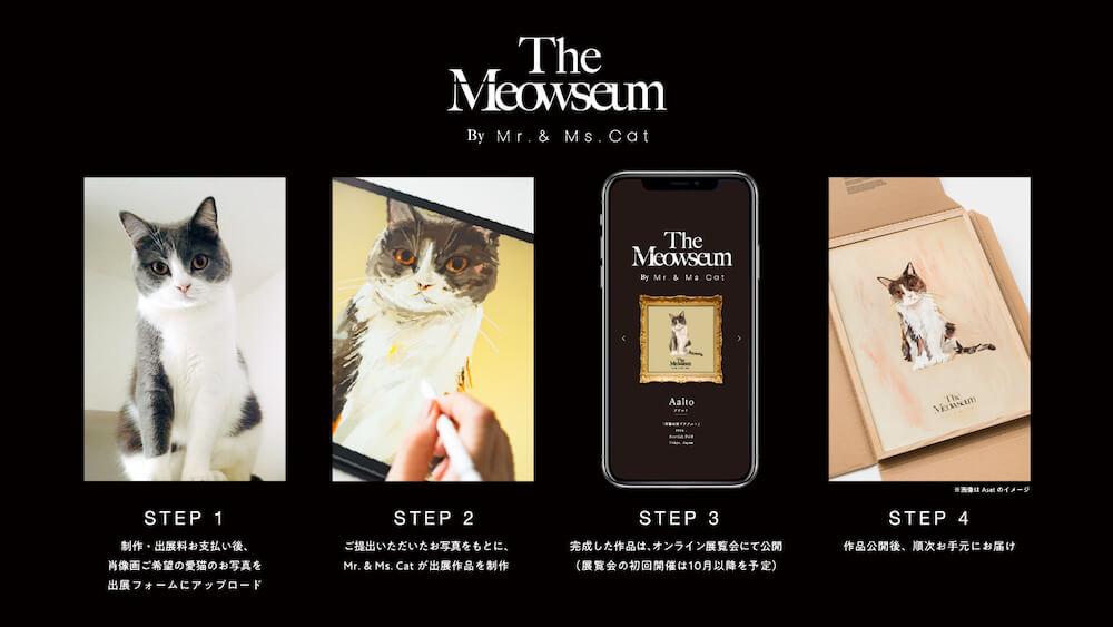 「 The Meowseum(ミャオジアム) 」の参加手順イメージ