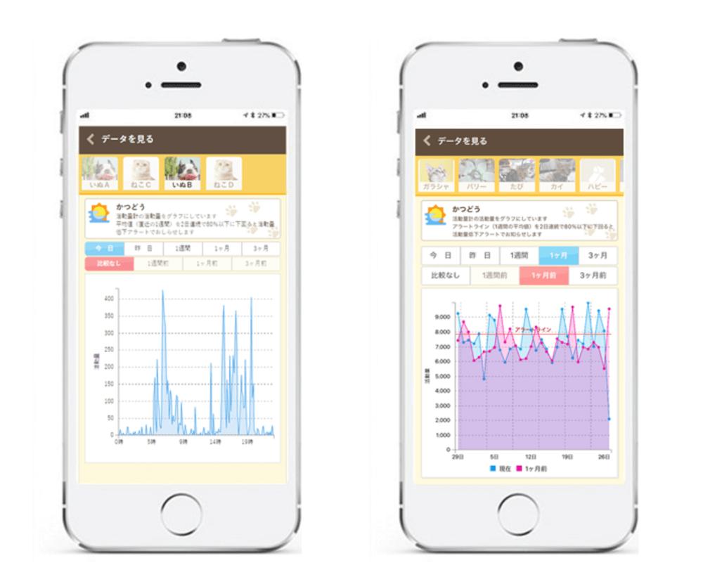 猫の活動量やジャンプ回数を計測できるウェアラブル活動量計「Plus Cycle(プラスサイクル)」のアプリ画面イメージ