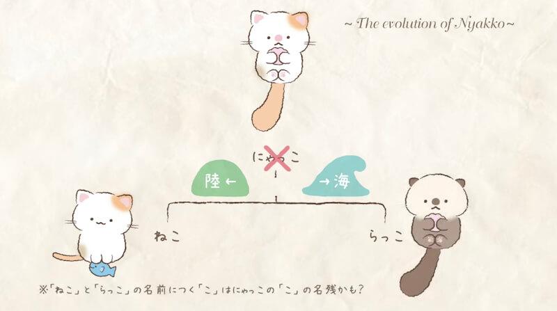 猫とラッコの先祖だったというキャラクター「にゃっこアイランド」