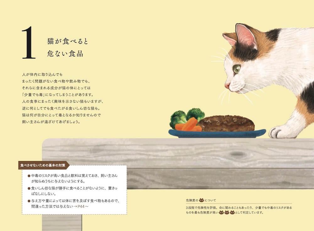 猫が食べると危ない食品の解説ページ by 猫が食べると危ない食品・植物・家の中の物図鑑
