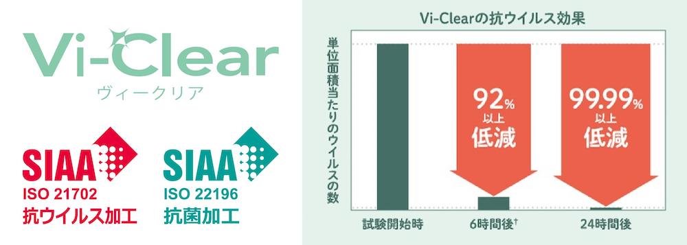 『Vi-Clear(ヴィークリア)』の抗ウイルス&抗菌イメージ図